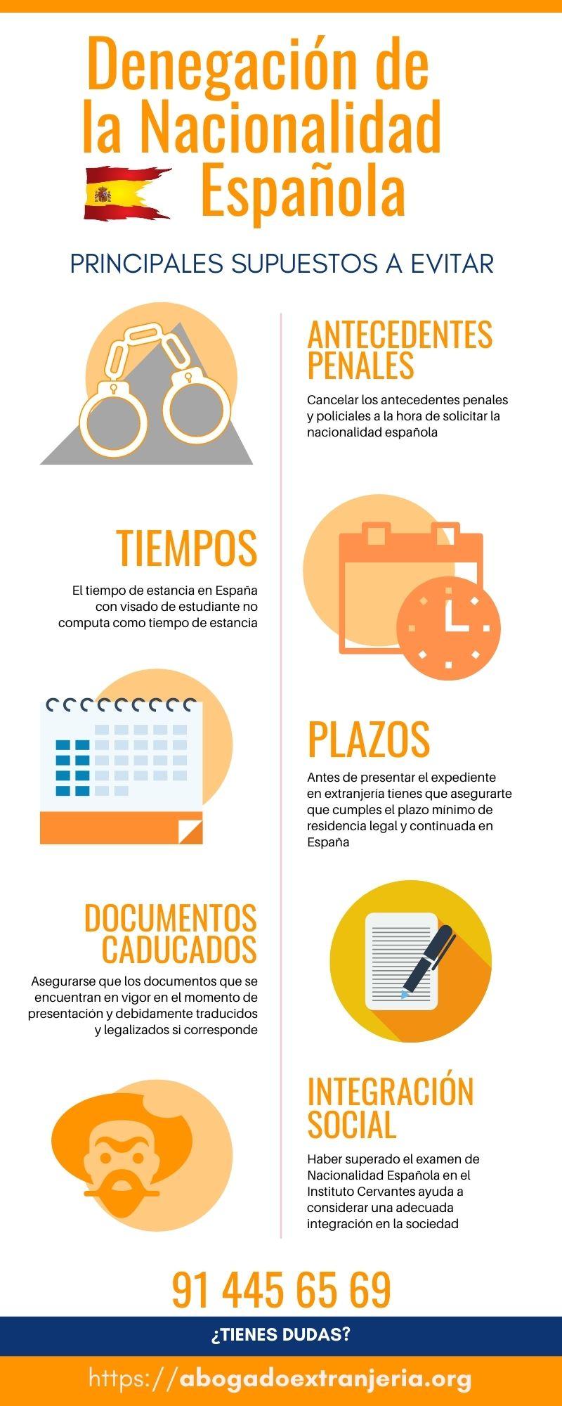 Infografía de Denegación de la Nacionalidad Española